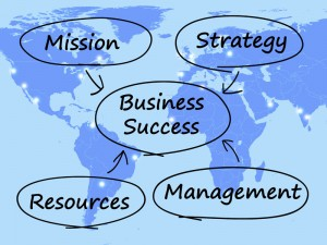 Human Resources Outsourcing